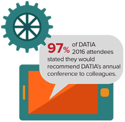 97% of DATIA 2015 attendees stated they would recommend DATIA's annual conference to colleagues.